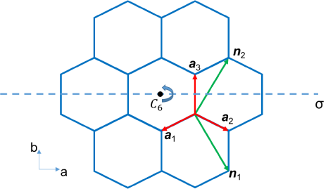 The honeycomb lattice. The