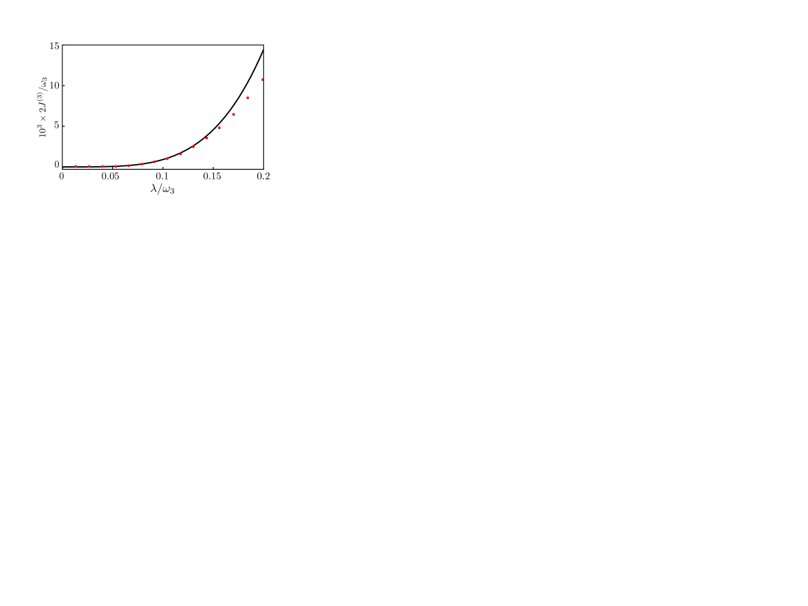 Comparison between the numerically-calculated normalized effective Rabi splitting (points) corresponding to