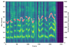 Mel spectrograms and F0 from recording, parallel emotion transfer and emotion prediction model.