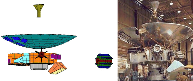 A geometric model (left) of the Pioneer spacecraft, used for finite element analysis, and a photograph (right) of Pioneer 10 prior to launch. The geometric model accurately incorporates details such as the Medium Gain Antenna (MGA), the Asteroid-Meteoroid Detector, and the star sensor shade. Note that in the geometric model, the RTGs are shown in the extended position; in the photograph, the RTGs are stowed.