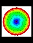 Test 1. Slice through the simulation box at