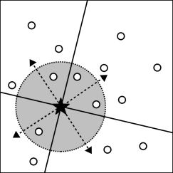 Emission of photon packets by source particles. Left-hand panel: A source particle (black star) and its neighbourhood (big grey disc). In this example the radius