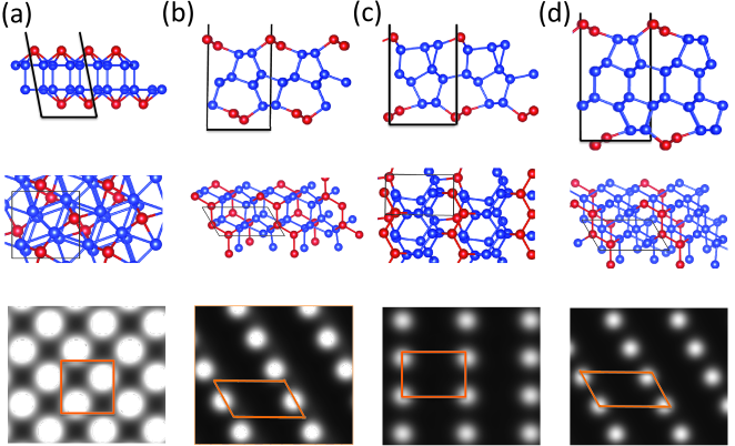 Side (upper panels) and top (middle panels) views of stable phases of freestanding multilayer silicene and corresponding occupied STM images (bottom panels). (a) C12/m1-