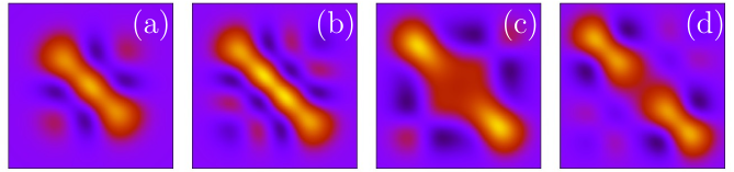 (color online) Correlation matrices of the pure polarized Fermi gas (i.e. without impurity),