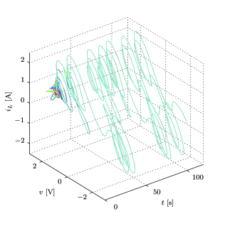 Synchronization of terminal voltages in Chua's circuits for the lossless electrical network depicted in Fig.