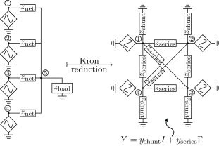 Network composed of nonlinear electrical circuit connected to a common load through identical branch impedances, and the corresponding Kron-reduced circuit. Homogeneity of the original electrical network implies that the admittance matrix of the Kron-reduced network is given by