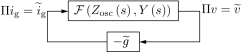 Block-diagram representation of the corresponding differential system. The linear and nonlinear portions of the system are compartmentalized in
