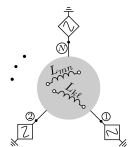 Illustrating electrical networks with no passive shunt elements that are: (a) uniform, (b) resistive, (c) lossless (inductive in this particular example), and (d) homogeneous. Uniform networks have identical per-unit-length impedances,