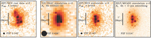 Left: observation with HST of a massive star forming galaxy at