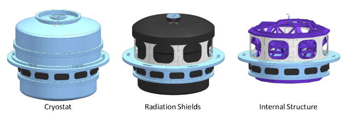 Views of the cryostat for MICADO, which has a diameter of 2.1m. Left: external view (blue). The feedthroughs are below the central support ring; the NGS WFS module is mounted rigidly to the top of the cryostat. Centre: radiation shields (black), which are at