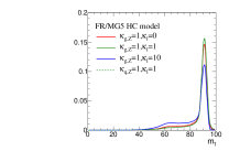 Normalised distributions of the lepton invariant masses in the