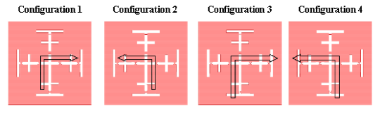 Illustrations of the RF current paths for four different element configurations.