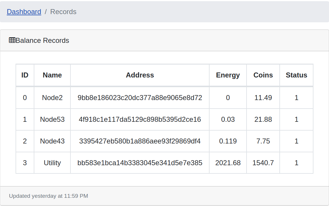 Web-based user interface for CESs with Hyperledger Fabric.