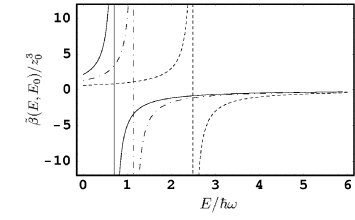 The dressed scattering length