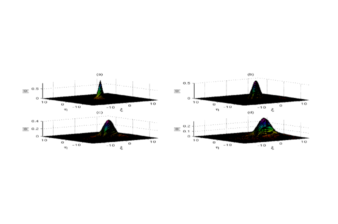 (Color online) Propagating dromions (when the initial waveform is close to the exact solution of the DS-II equations) at different times: (a)