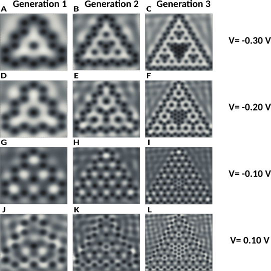 Wave-function maps for the first three generations of the Sierpiński triangle calculated within the muffin-tin approach for
