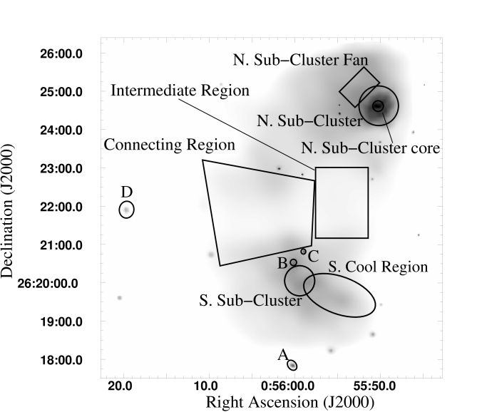 The image shows the regions used for the spectral analysis on top of a smoothed surface brightness map of the cluster. The results of spectral fits are given in Table