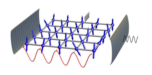Rydberg-dressed spin lattice coupled to single-mode optical light field. We take the atoms to be in a deep optical lattice (for example a Mott insulator at unit filling) such that no motion occurs and only internal spin excitations drive the dynamics. From weakly admixing a Rydberg level, an effective nearest-neighbor interaction (repulsive)