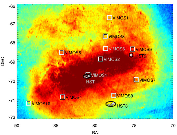 Stellar density map of the central region of the LMC, based on the photometry of the Gaia Data Release 1. The location of our VIMOS fields and the archival HST pointings are overlaid.