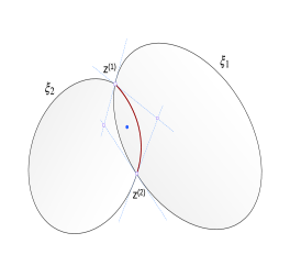 The detected arc segments and the corresponding ellipses forming