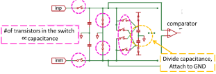 circuit of charge sharing ADC