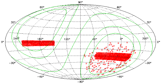 The 2dFGRS regions shown in an Aitoff projection of R.A.and Dec., with individual 2dF fields marked as small circles. Also shown are the lines of Galactic latitude