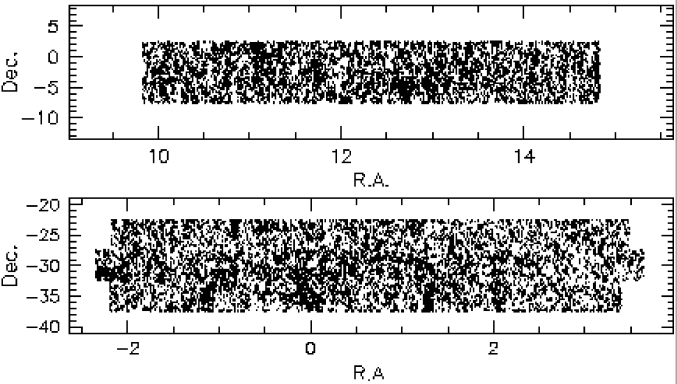 The distribution of the 7% of objects in the sample that are not allocated to fibres (NGP strip at top, SGP strip at bottom).