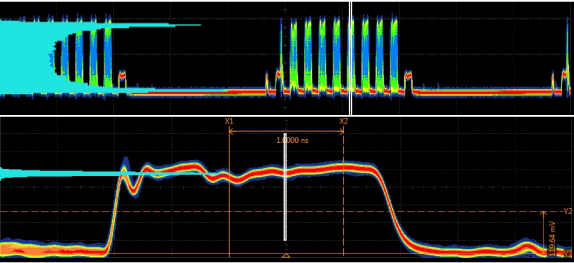 """Measurement of """"hangover error."""" Upper image shows persistence mode oscilloscope trace of trains of 9 optical pulses giving rise to 8 strongly interfering pulses followed by one pulse without interference, shown in higher resolution in the lower image. Pulse repetition period is 5 ns. Teal histograms on left vertical axis show data sampled in the region defined by the white cursors. """"Hangover,"""" i.e., remaining variation from previous pulses, is visible at the start of the lower trace, and decreases approaching the sampled point."""