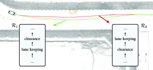 Trajectories planned in the vehicle overtaking scenario with different rulebooks. (See attached videos for experiment.) The orange rectangle is the stationary vehicle. The red trajectory is when the rulebook (