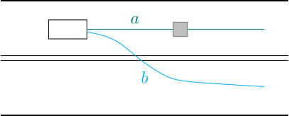 """The rulebook allows the agent to cross the double white line to avoid a collision. (This assumes that there are no other agents outside the frame that might trigger the """"no-collision"""" rule.)"""