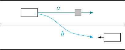 The rulebook instructs the agent to collide with the object on its lane, rather than provoking an accident, for which it would be at fault.