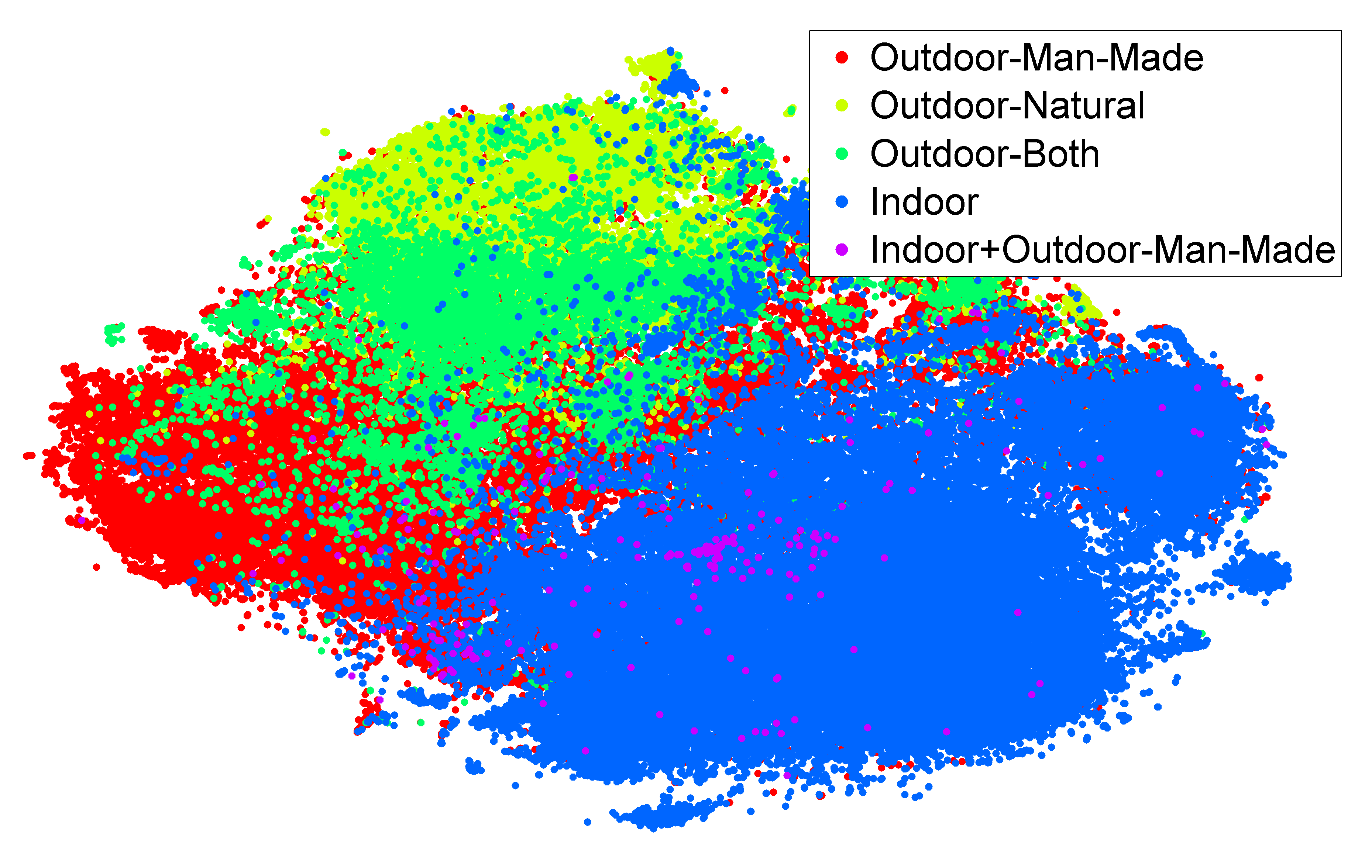 In this figure we show how our features trained on ILSVRC-2012 generalized to SUN-397 when considering semantic groupings of labels (best viewed in color).