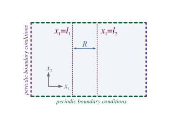The Casimir problem in two spatial dimensions: the wires