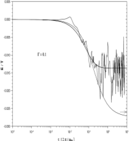The formation of correlation energy due to molecular dynamic simulations