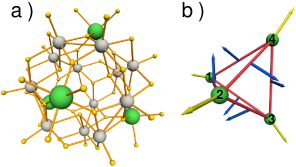 (a) Ball-and-stick representation of the magnetic core of Ni