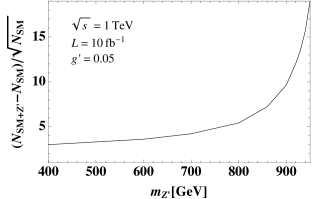 Left: The cross section of
