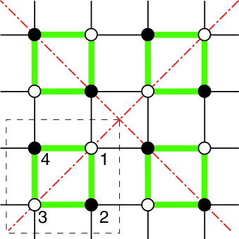 Square lattice model with the reflection symmetry. Dashed square indicates a unit cell and the diagonal line is a symmetry axis.