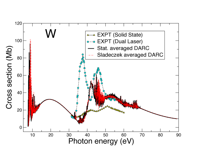 (Colour online) Single photoionization of neutral W over the photon energy range 8 eV - 100 eV, comparing weighted averaged theoretical calculations with several different experiments. The DARC results (645-levels approximation, solid black line), are the statistical average of the 5 levels associated the