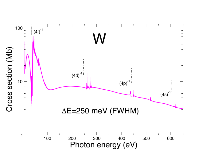 (Colour online) Single photoionization cross sections of neutral W over the photon energy range 8 eV - 625 eV, from the present DARC PI calculations incorporating 1227 levels in the close-coupling calculations. The photoionization threshold of each of the