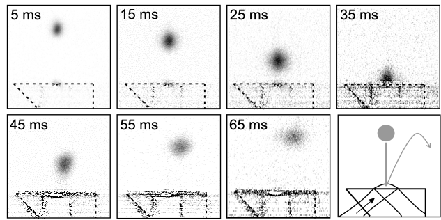 Fluorescence images of a bouncing atom cloud. The first image was taken 5ms after releasing the atoms from the MOT. The configuration of prism and evanescent wave is illustrated by the schematic (Field of view: