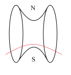 We consider a pair of entangled black holes with spherical horizons. We call them L and R. They have a bridge joining them. We divide them into two parts in two ways. The vertical line separate the left and right degrees of freedom. We can also produce a cut that separates both spheres into a northern and southern parts.