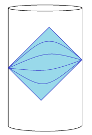 The wavefunction of the boundary theory at some boundary time can be associated to the whole spacetime region in the bulk that is spacelike separated from that boundary slice.