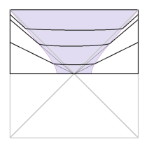 Equal time slices for the eternal black hole. The slices grow in size in the interior. The spatial distance between opposite points on the stretched horizon grows.