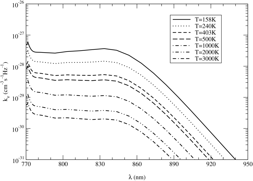 Contributions of bound-free transitions to the total emission coefficients of KHe at temperatures