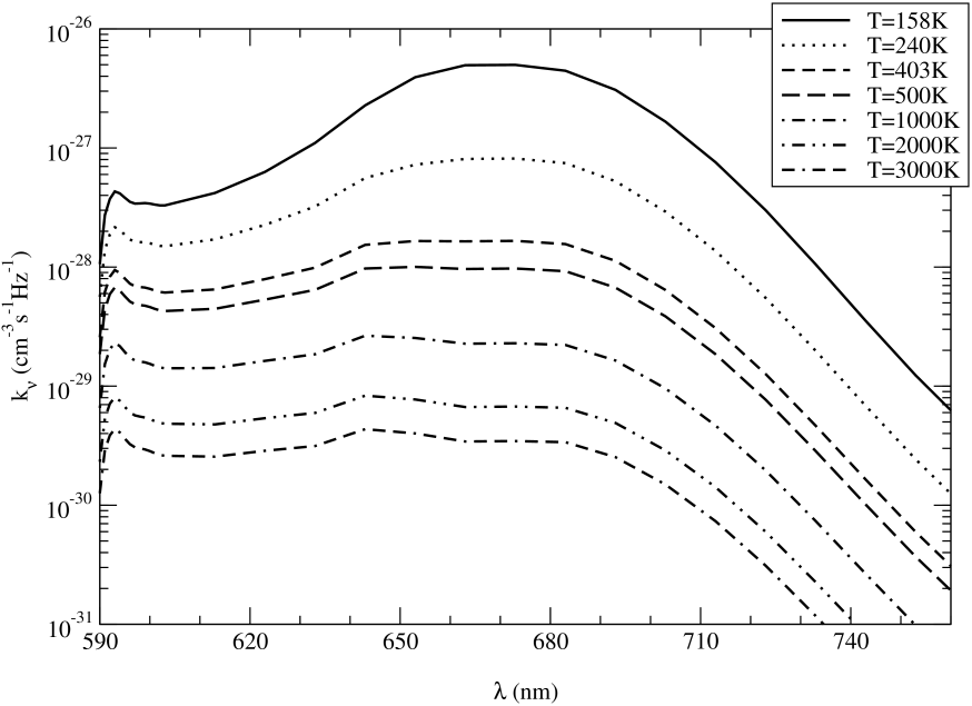 Contributions of bound-free transitions to the total emission coefficients of NaHe at temperatures