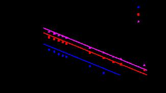 Magnon propagation length