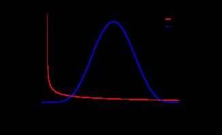 (a): Wavelength
