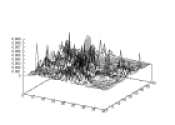 Examples of eigenfunction modulus squared