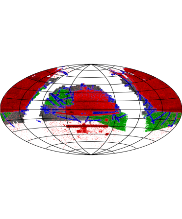 Sky coverage (RA, Dec, Mollweide projection) for sources considered in this paper. The colours represent the subsamples: known QSOs (red), XDQSO (blue), WISE (green) and variables (grey).