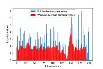 Mirostat sampling with target average surprise,
